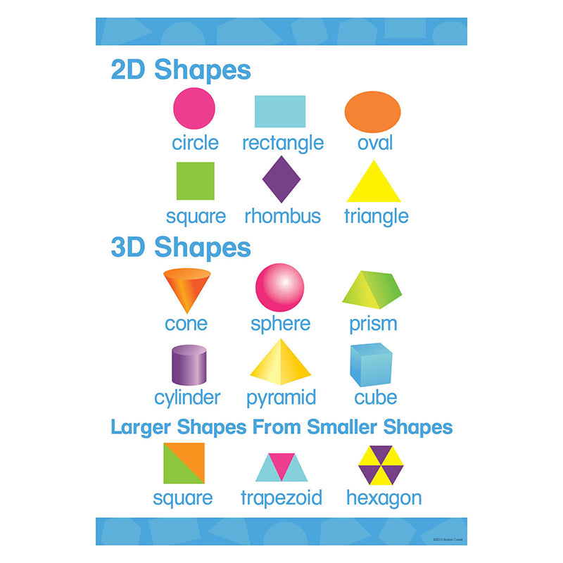 Barker Creek & Lasting Lessons Early Learning 2D/3D Shapes Poster