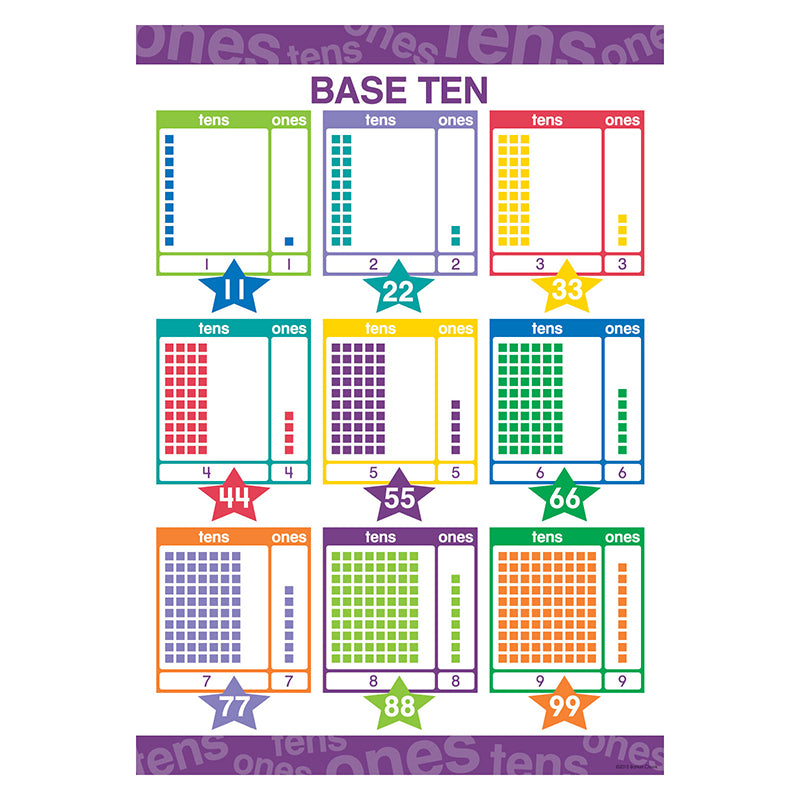 Barker Creek & Lasting Lessons Early Learning Base 10 Math Poster