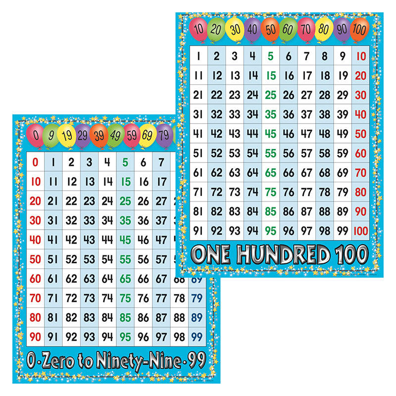 Barker Creek & Lasting Lessons Number Grids Chart Set