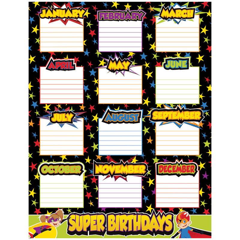 Carson Dellosa Super Power Birthday Chartlet
