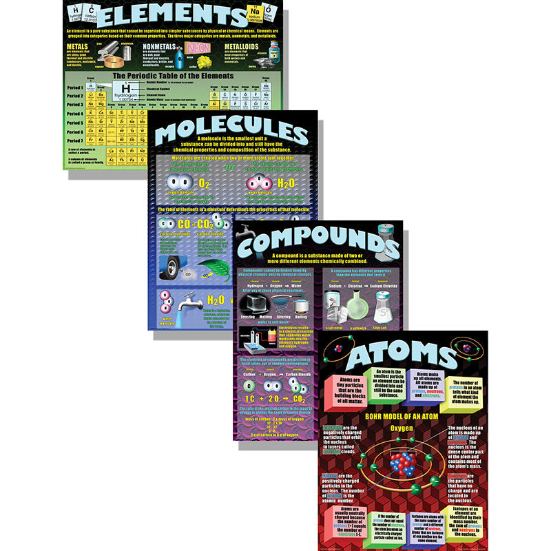Atoms Elements Molecules Compounds Poster Set