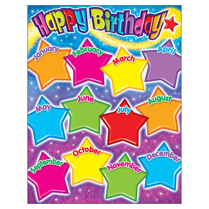 Trend Enterprises Inc Gumdrop Stars Happy Birthday Chart 17x22 Inches