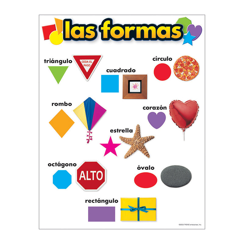 Trend Enterprises Inc. Las Formas Chart, 17x22 Inches
