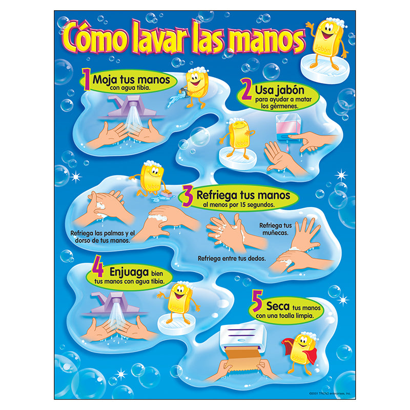 Trend Enterprises Inc. Como Lavar Las Manos Chart, 17x22 Inches