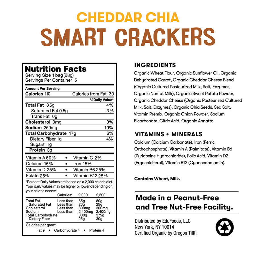 Nutrition and ingredient information for Bitsy's Cheddar Chia Smart Crackers