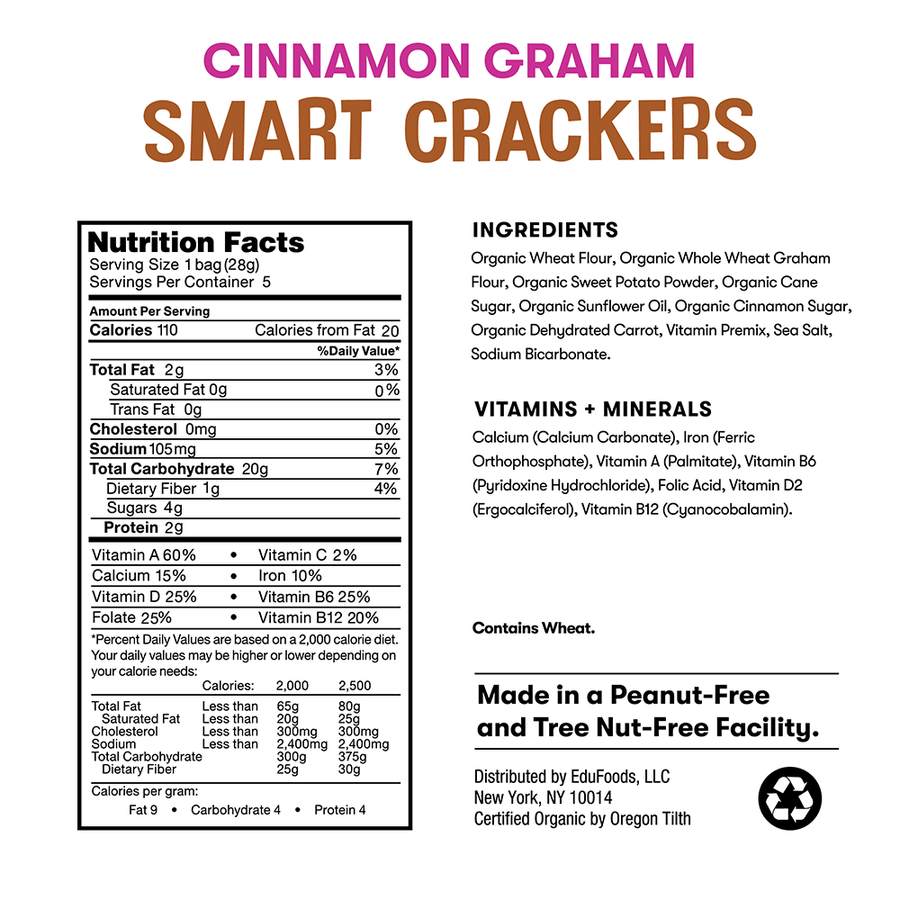 Nutrition and ingredient information for Bitsy's Cinnamon Graham Smart Crackers