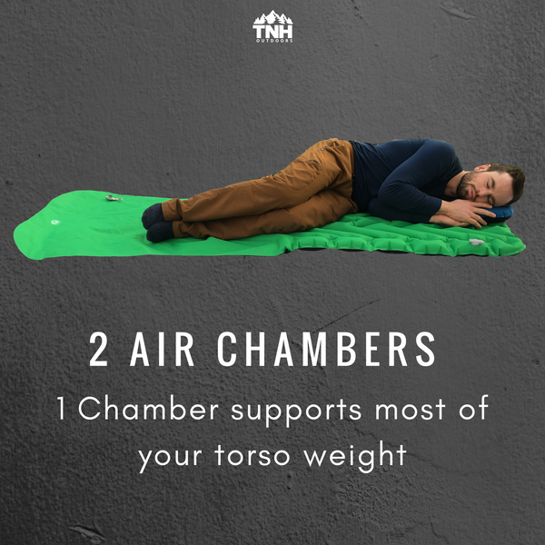 How to choose a lightweight sleeping pad when considering the problem of leaks and punctures