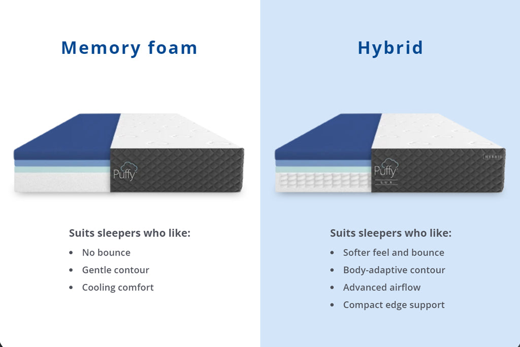 Best Mattress Features For Side Sleepers