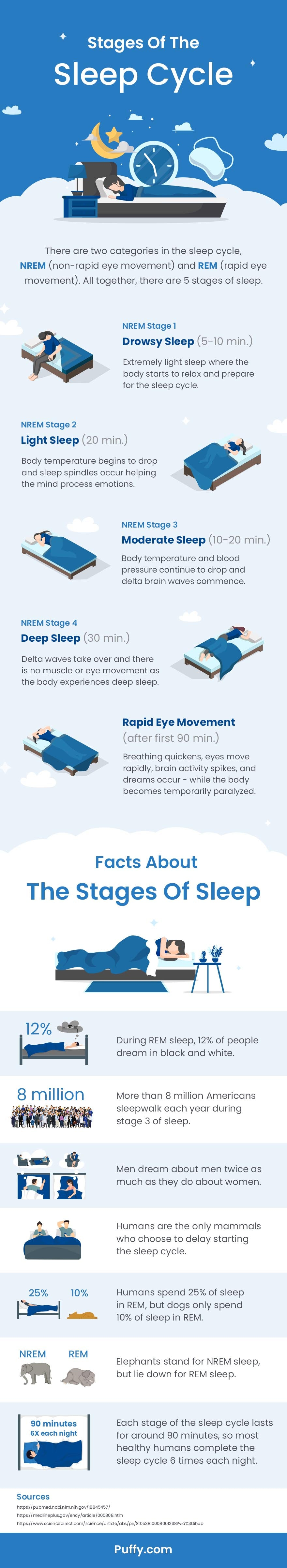 Infographic: Guide To Healthy Sleep For Students