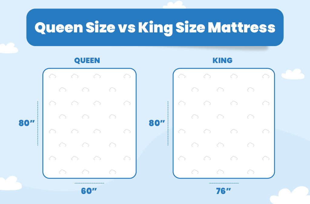 King Size vs Queen Size Mattress