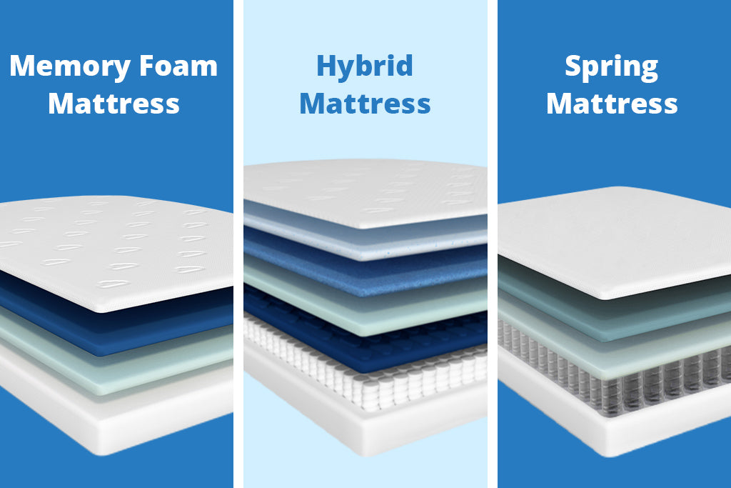 Mattress Types: King vs Queen Bed   Puffy