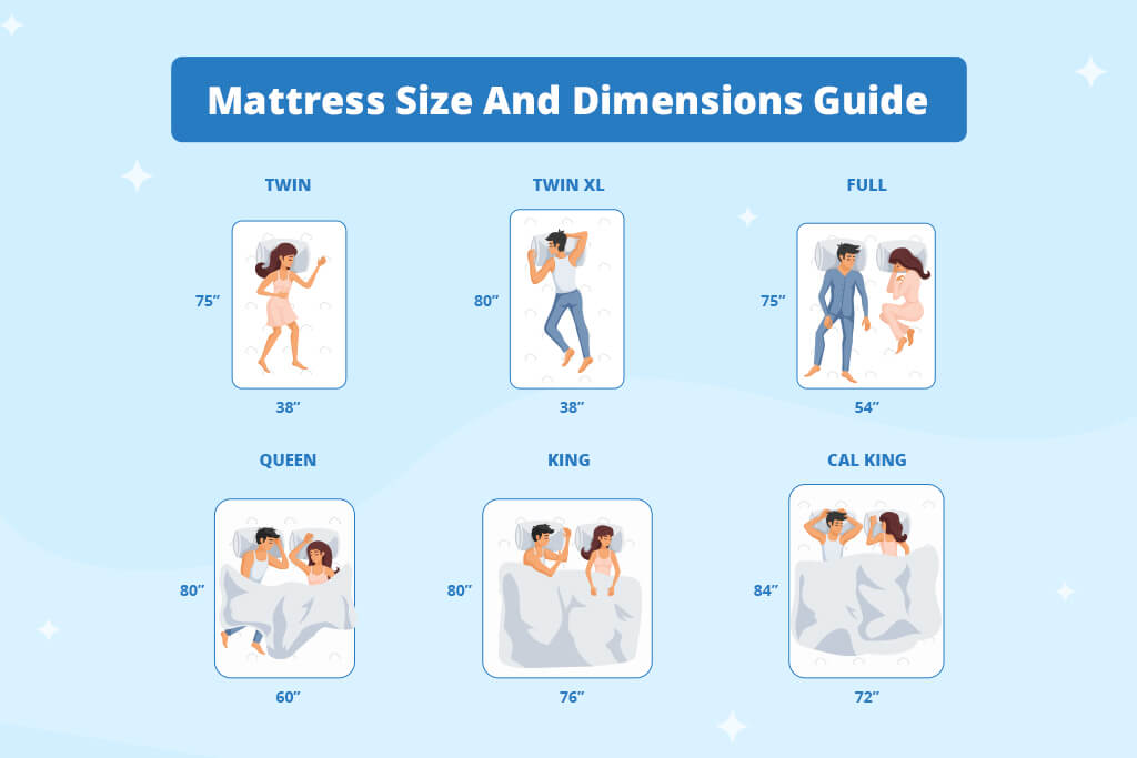 Mattress Size And Dimensions Guide (Width X Length) | Puffy