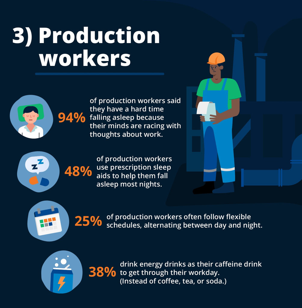 Production workers | Puffy