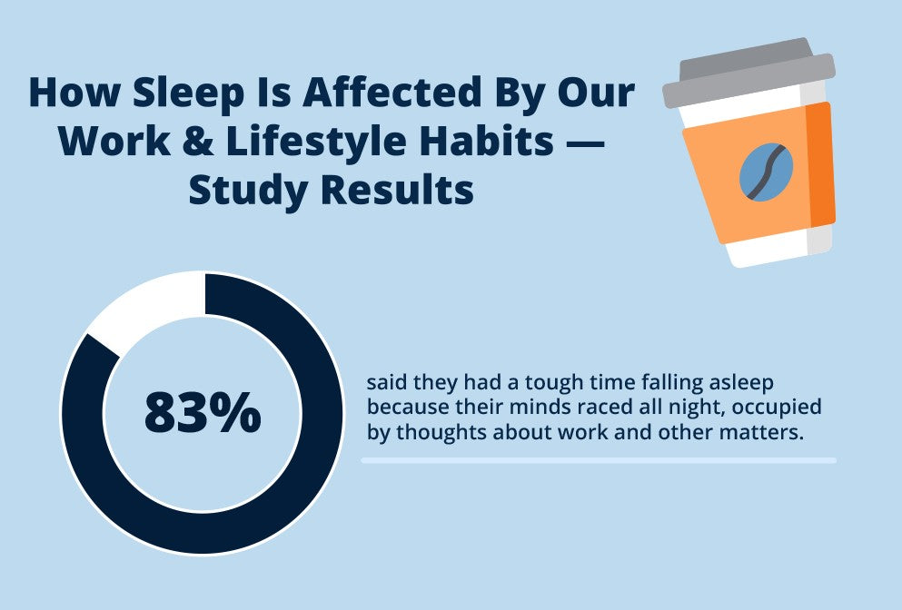How Sleep Is Affected By Our Work & Lifestyle Habits — Study Results | Puffy