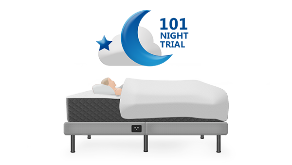 Puffy Adjustable Mattress Base 101-Night Sleep Trial