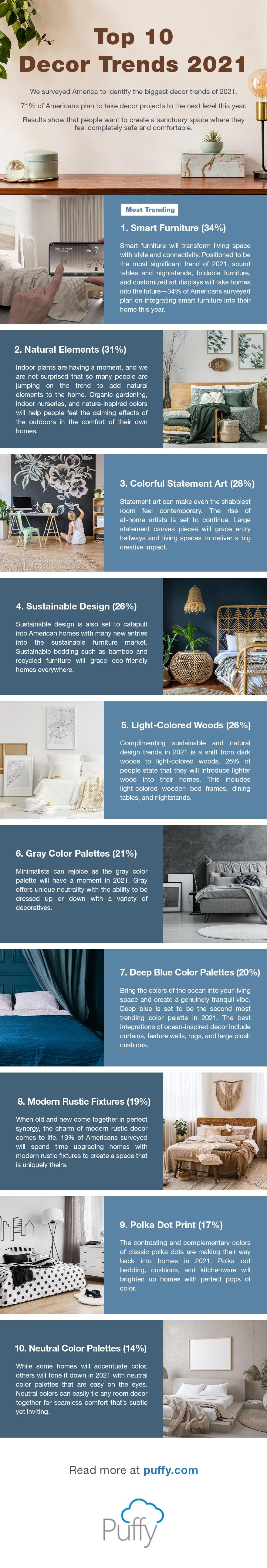puffy top 10 decor trends 0f 2021