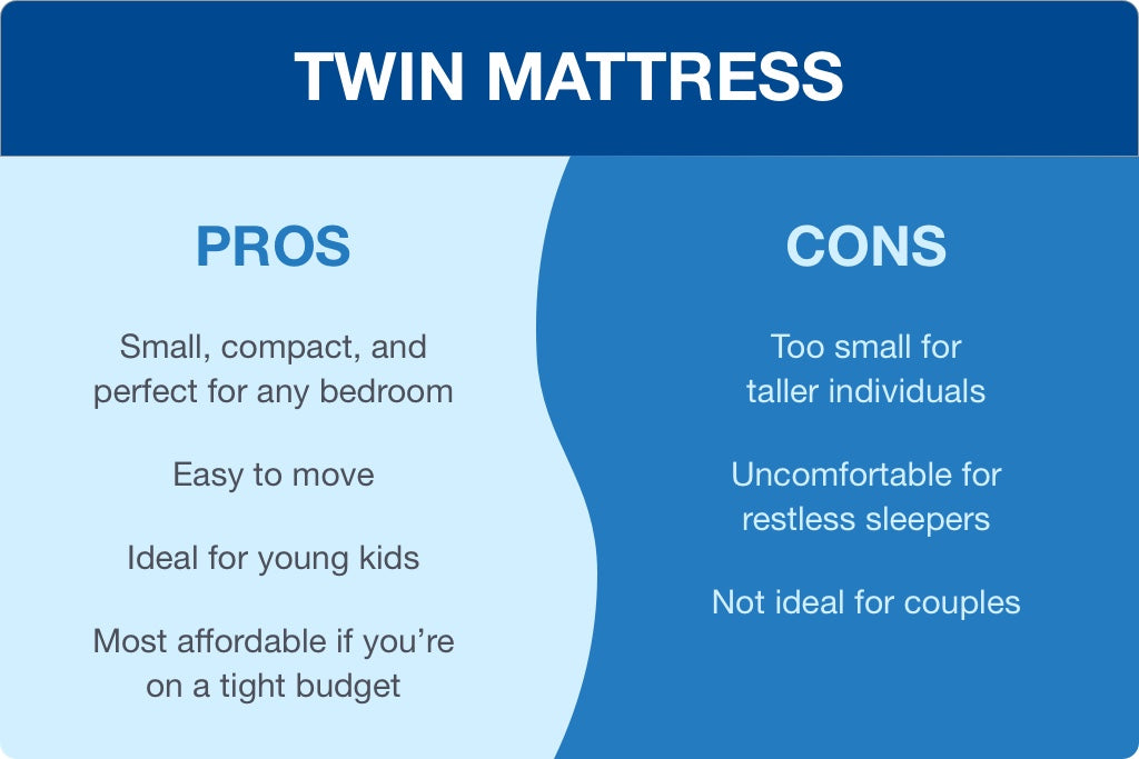 Pros & Cons of Twin   Puffy