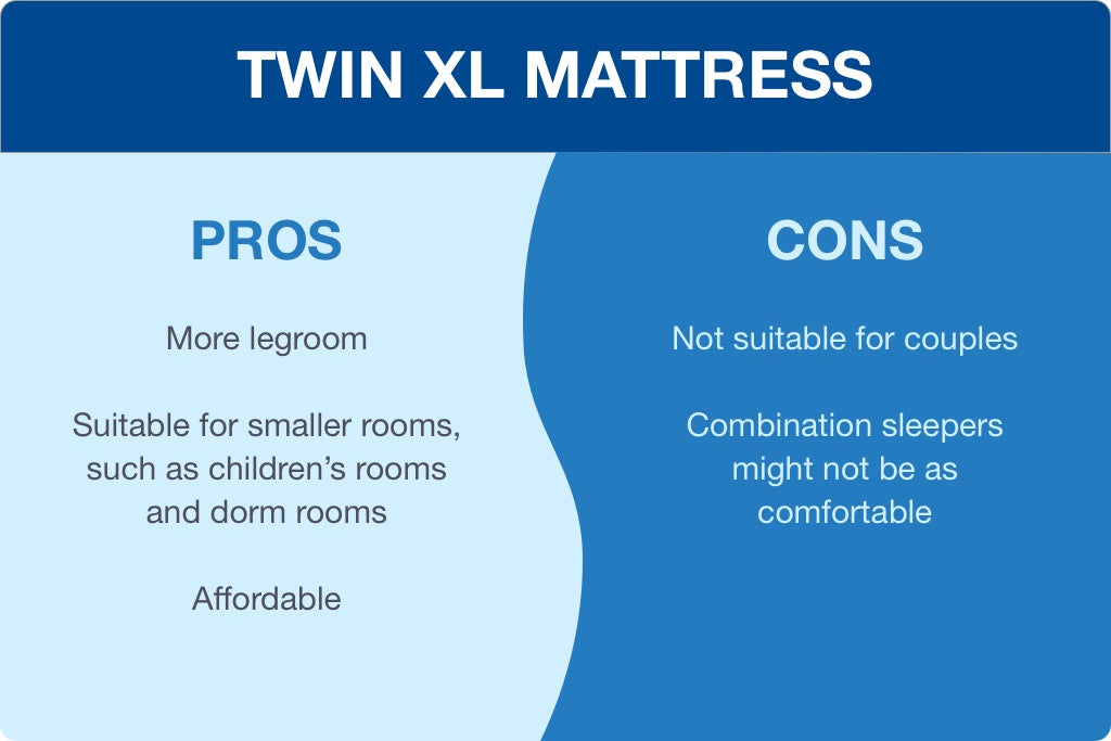 Pros & Cons of Twin XL   Puffy