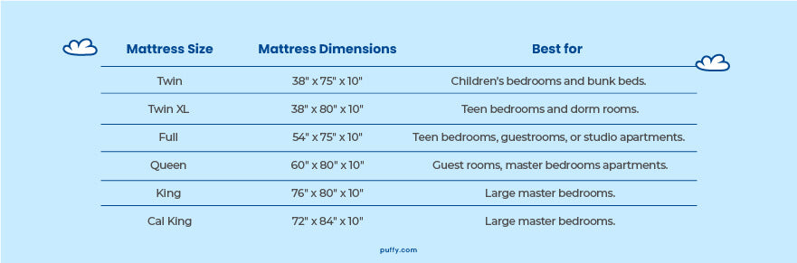 What Are The Mattress Dimensions Of Memory Foam?
