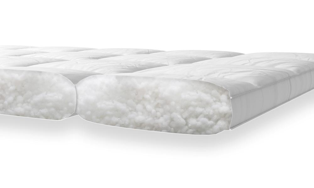 Mattress Pad For Puffy Mattress