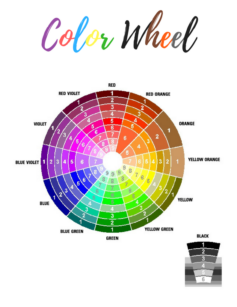 Color Wheel Chart Sexy Storm