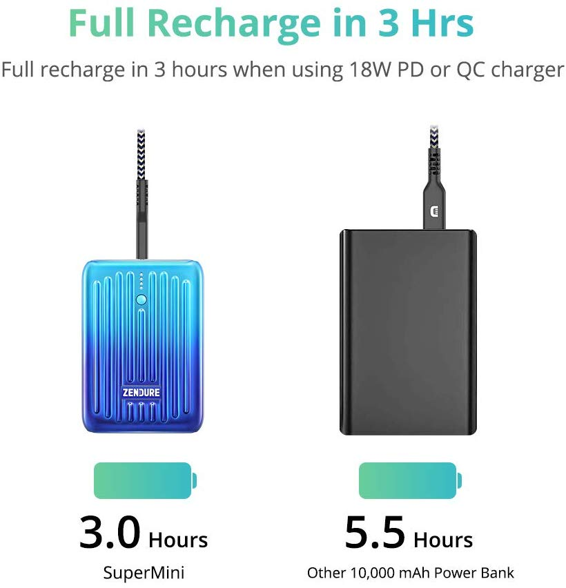 Zendure Supermini 10,000mah usb-c pd portable charger