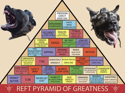 Pyramid of Greatness Sticker
