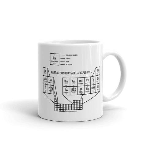Periodic Tables of Explosives Mug