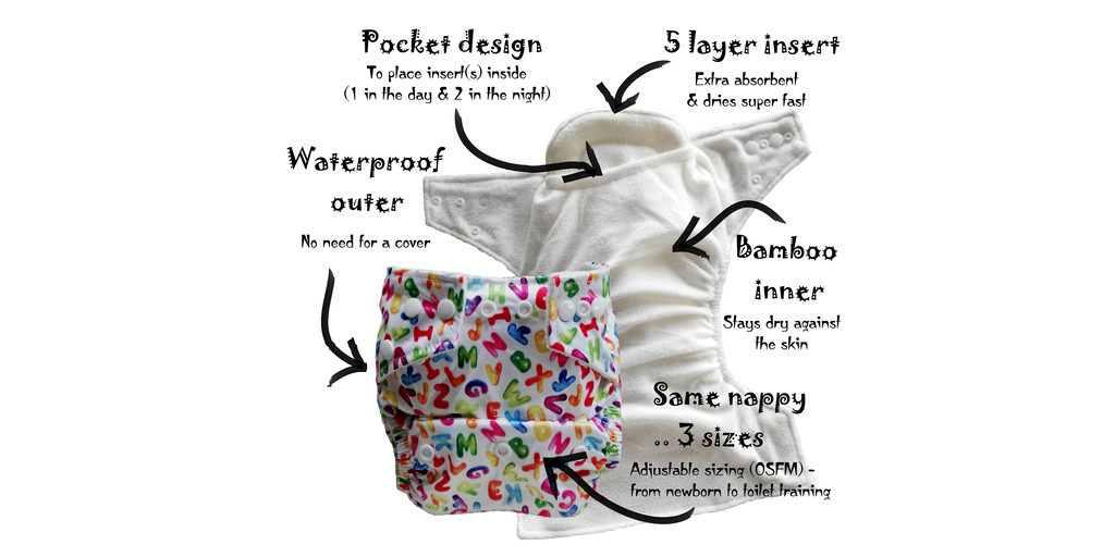 Hippybottomus Modern Cloth Nappy features - pocket, OSFM