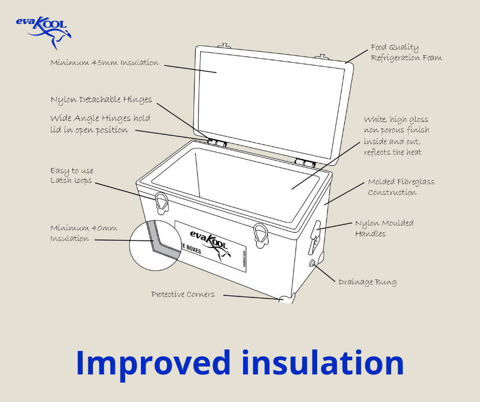 Feature 1: Improved insulation