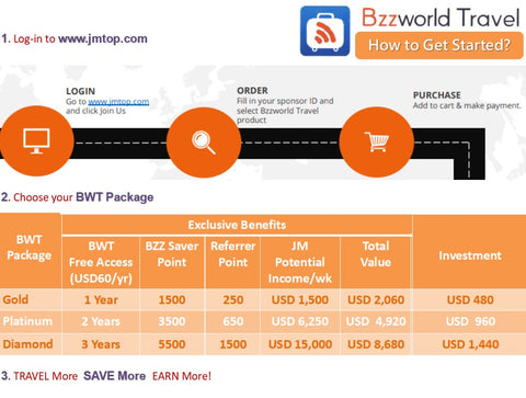 how to join bzz world travel
