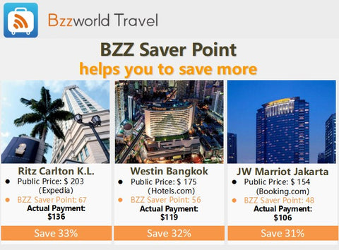 Bzz Saver Points for hotels
