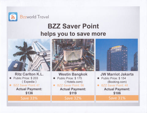 BZZ SAVER POINTS FOR BZZ WORLD TRAVEL | Hashtag HealThy