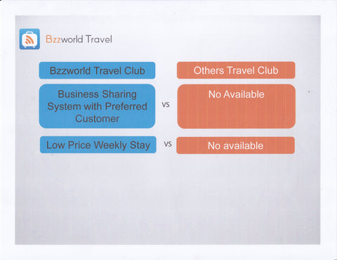 WHY BZZ WORLD TRAVEL IS THE BEST TRAVEL MEMBER PLATFORM  | Hashtag HealThy