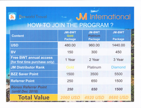 how to join bzz world travel distributor | Hashtag HealThy