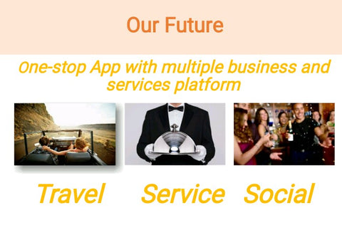 Bzz World Travel in the future | Hashtag HealThy