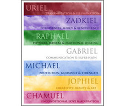The 7 Archangels 8 1/2 x 11 Poster Laminated