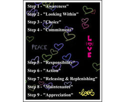 The Nine Steps 8 1/2 x 11 Poster Laminated
