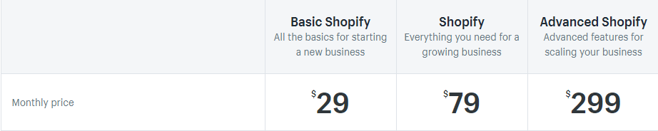 Shopify Pricing - Plans