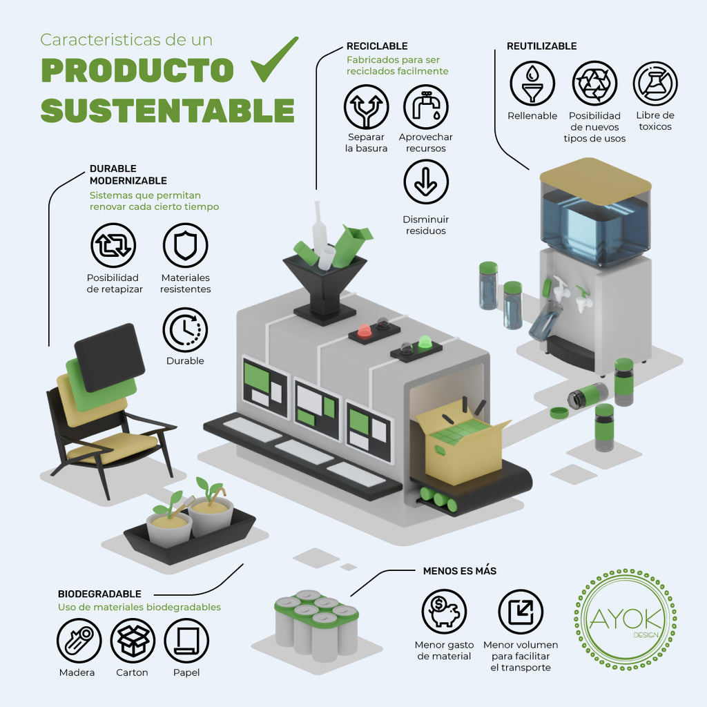 Ventajas de un packaging sustentable