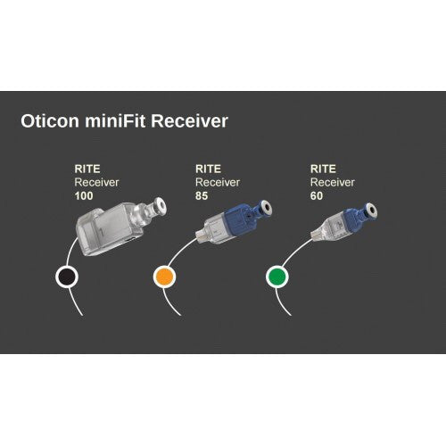 Receiver for Oticon OPN