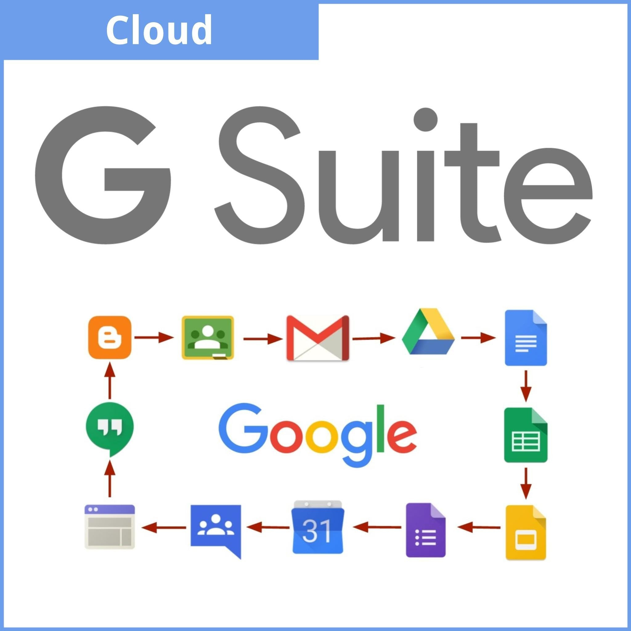 G Suite - Straight Forward AV and IT