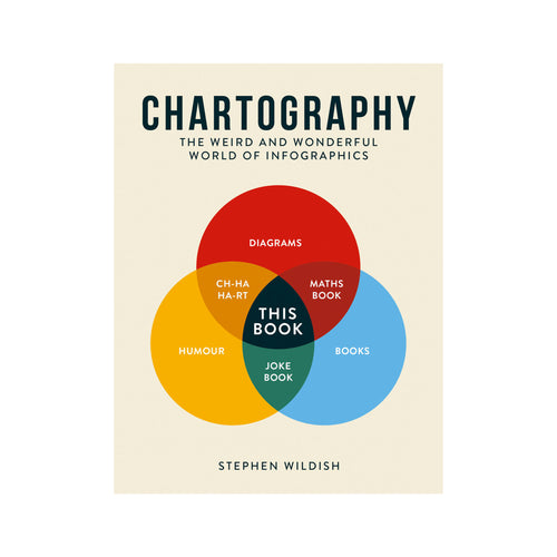 Chartography Book