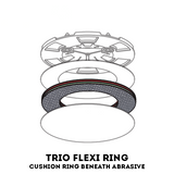 LAGLER TRIO Flexible Velcro Ring FRV - KHR Company Ltd