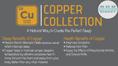 Copper Infused Mattress