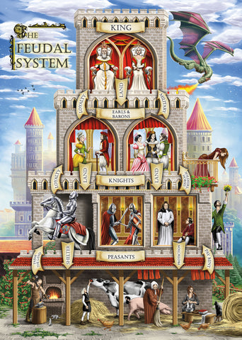 The Feudal System Jigsaw Puzzle