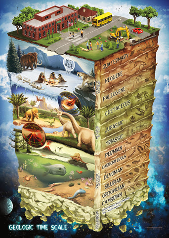 Geologic Time Scale Jigsaw Puzzle