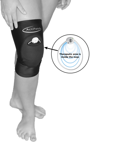 ActiPatch® Knee Sleeve ONLY