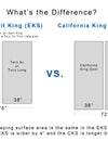 King Split VS. Cal King Split
