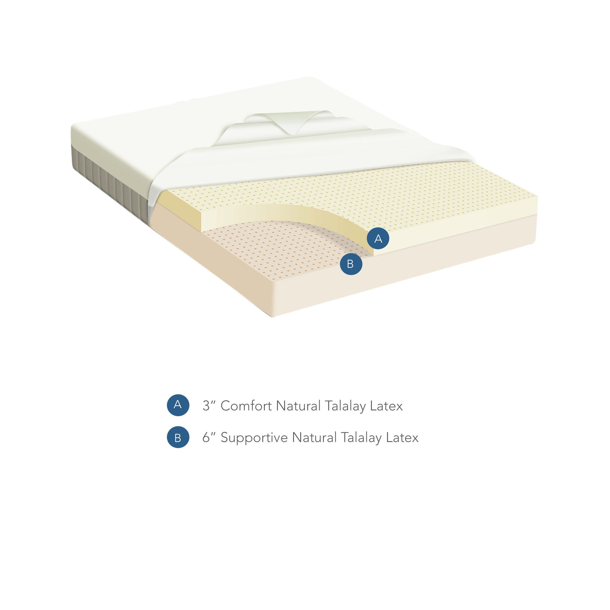 "9"" Natural Latex Mattress"